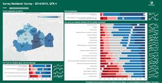 Source : The Data School Author : Nicco Cirone , Ravi Mistry , Pablo Sáenz d Tejada Best Practices: Excellent display of surv. Surrey, Author, Dashboards, Map, Shopping, Location Map, Writers, Maps