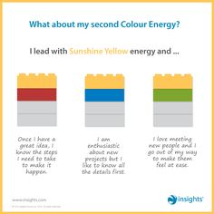 What about my second Colour Energy? I lead with Sunshine Yellow energy and... Insights Discovery