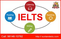 Golden opportunity!! Speak #Fluently... Speak #Confidently... If you are looking forward to Planning for #IELTS #Preparation Join our #IELTS #Coaching #Classes to speak #smart, #clear and #confidently !! Coaching By #Professional & #Qualified Trainers. 8+ #Band #Recent #Record With 9 #Band #Target. Contact us at:- SCO - 260, Sector 32-D, #Chandigarh http://sunlandedu.com/ +91-98146 10782 +91-98143 75120 +91-98551 58431