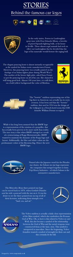 Stories behind famous car logos #infografia #infographic #marketing