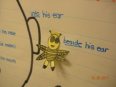 Anchor chart for prepositions. I love that this is an interactive chart.