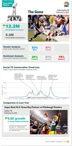 Automate your social media marketing and increase your traffic visit http://bestsocialbots.com/
