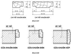 zoom achitec: CẤU TẠO CỘT Tao, Slab Foundation, Autocad, Engineering, Window, Layout, Detail, Page Layout, Windows