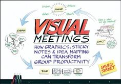 Visual Meetings: How Graphics, Sticky Notes and Idea Mapping Can Transform Group Productivity von David Sibbet http://www.amazon.de/dp/0470601787/ref=cm_sw_r_pi_dp_rcE7ub15FZ2QN