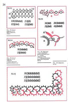 DIY_Frivolite course - Lada - Picasa Web Albums