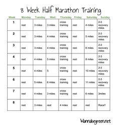 Wannabe Green: Fitness Friday- Half Marathon Training
