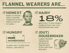 flannelytics-flannual-report-flannel-wearers-are11.jpg (650×504)