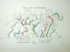 AnatoRef | Walking Animation Tutorial Top Image Row 2: Left,...