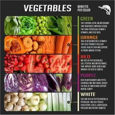 Eat VEGE..live HEALTHY