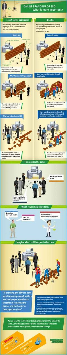 #SEO vs #Branding - What is More Important?