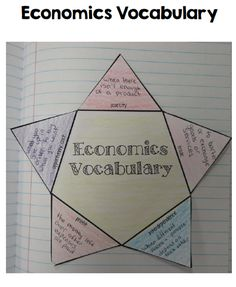 Last year, I played around with a math interactive notebook and thought why not try it with social studies, so I slowed started chipping away!