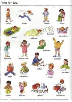 Verben Bildwörterbuch