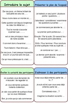 Learning a foreign language via the internet is unmistakably the most convenient and cost-effective way of learning a language these days. Now were not trying to say that online learning is the best and most effective way of learning French Expressions, French Language Lessons, French Language Learning, French Lessons, Foreign Language, Spanish Lessons, Spanish Language, French Flashcards, French Worksheets
