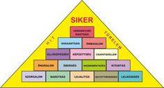 Siker Piramis