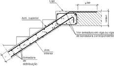 pormenor de escadas ile ilgili görsel sonucu