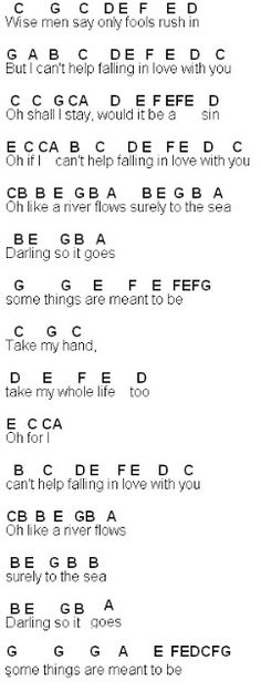 Piano piano chords with letters : Pinterest • The world's catalog of ideas