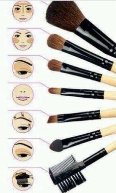 Quick Guide To Makeup Brushes