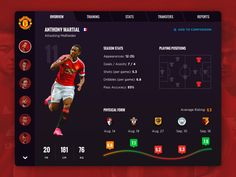 Let it be the first shot in the sports series from Heyllow. A neat concept for a football club player profile. Give your likes! Drop comments!  Follow us to keep in touch:  Behance   Twitter   Face...