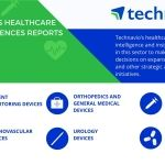 Technavio Announces Key Highlights and Figures from Their Herpes Treatment, Brain Monitoring Devices, and Hernia Repair Devices Reports