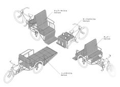 AtelierBow-Wow Furnicycle axon