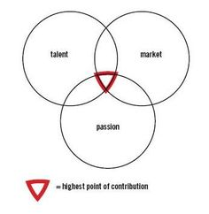 The Disciplined Pursuit of Less - Harvard Business Review - Pocket