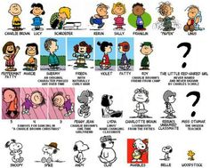 Peanuts cast of characters
