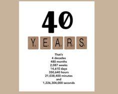 50th birthday Card scheda di compleanno Milestone decennio
