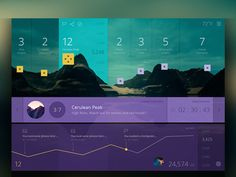 Beautiful dashboard of a Hiking Race by Cosmin Capitanu. #design #web #ux