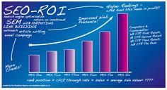 Find here best information to Increase your business ROI by selecting long term & short term business plan, target audience, SEO friendly website and know how to maintain transparency with SEO professionals. Seo Services Company, Best Seo Services, Best Seo Company, Orange Web, Seo Professional, Seo Strategy, Email Campaign, Marketing Consultant, Article Writing
