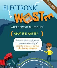 Top 5 E-Waste Infographics
