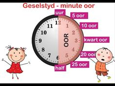 Leer om tyd te lees in afrikaans- Die uur Free Preschool, Preschool Worksheets, Afrikaans Language, Teaching Clock, Wedding Reception Layout, Busy Bee, Teaching Resources, Homeschool, Education
