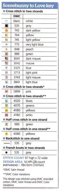 Cross Stitch Schemes