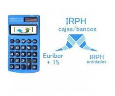 Nuevas calculadoras GRATIS: ¿cuánto pagarás con el cambio de IRPH? |