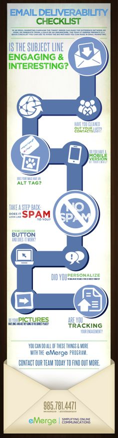 Email Deliverability Checklist [INFOGRAPHIC] #email#deliverability