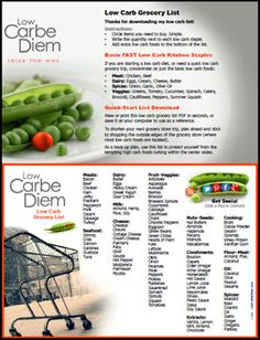 Printable Atkins Low Carb Grocery List