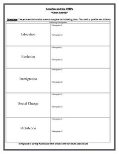 causes and characteristics of the great depression worksheet graphic organizers and worksheets. Black Bedroom Furniture Sets. Home Design Ideas