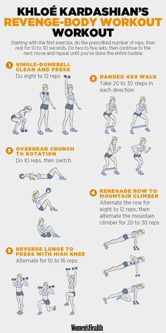Single-Dumbbell Clean and Press http://www.womenshealthmag.com/fitness/khloe-kardashian-workout-0
