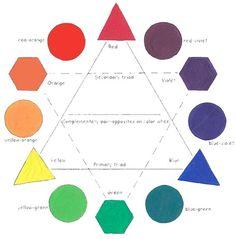 Color Unit Color Wheel