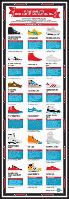 Fashion infographic & data visualisation If the shoe fits, what kind of sneaker are you? Infographic Description If the shoe fits, what kind of sneaker Sneaker Sale, Converse Weapon, Jogging Tips, Women's Shoes, Shoes Men, Dress Shoes, Fashion Infographic, Nike Free Run, Nike Boots