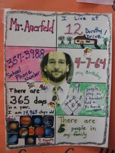 Math About Me! - Create an All About Me poster using math! Great beginning of school or open house display. Math Teacher, Math Classroom, Teaching Math, Classroom Ideas, Teacher Stuff, Teaching Ideas, Future Classroom, Teaching Tools, Math Resources