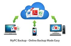 The best way to backup computer online