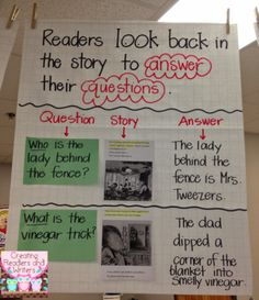 Asking questions anchor chart to help children see the link between the question and the evidence in the text.