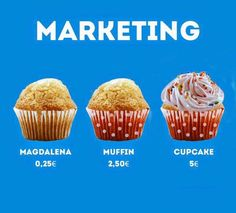 Magdalena, Muffin & Cupcake. An accurate definition of #Marketing…