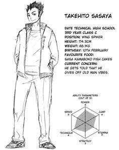 Ha-i-kyuu!! - tsukishimacest: Haikyuu!! Volume 6 → Character...