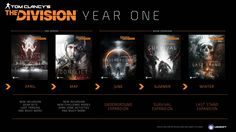 The Division's Year One Content Release Roadmap Tom Clancy The Division, Last Stand, Summer Winter, First Year, Jurassic World, The Expanse, Outline, Cool Designs, Toms