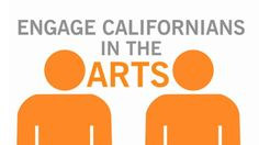 The James Irvine Foundation New Arts Grantmaking Strategy ~ Promoting engagement in the arts for all Californians.
