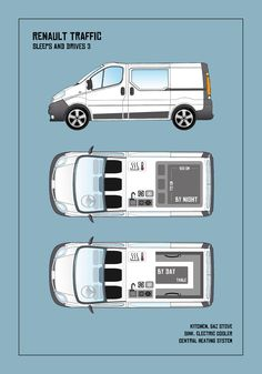 Latest Pic Vintage Caravans layout Thoughts Is the best caravan most chemical, virtually no type? Here i will discuss at this moment to change your interior. Vw Camper Bus, Vauxhall Vivaro Camper, Iveco Daily Camper, Mini Camper, Campervan Conversions Layout, Camper Van Conversion Diy, Ford Transit Conversion, Hyundai H1 Camper, Vw T5
