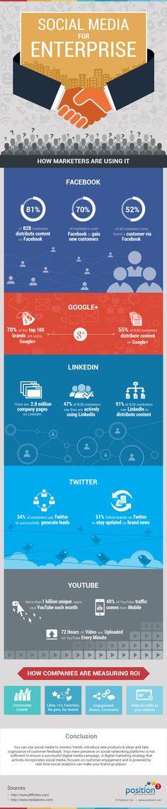 Socialmedia for enterprise #infographic