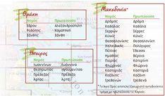Το στέκι της Πέμπτης: ΓΕΩΓΡΑΦΙΚΑ ΔΙΑΜΕΡΙΣΜΑΤΑ ΤΗΣ ΕΛΛΑΔΑΣ Β΄ Geography, Map, Teaching, Blog, Location Map, Blogging, Maps, Education, Onderwijs