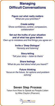Managing Difficult Conversations: A Guide for Project Managers - Business Management - Ideas of Business Management - Managing Difficult Conversations: A Guide for Project Managers Servant Leadership, Leadership Coaching, Leadership Quotes, Educational Leadership, Leadership Activities, Developing Leadership Skills, Manager Quotes, Educational Technology, Education Quotes
